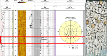Exemplary downhole geophysics and core logging aids in identifying specific areas to target with packer tests, exampled by the red polygon and matching core tray.